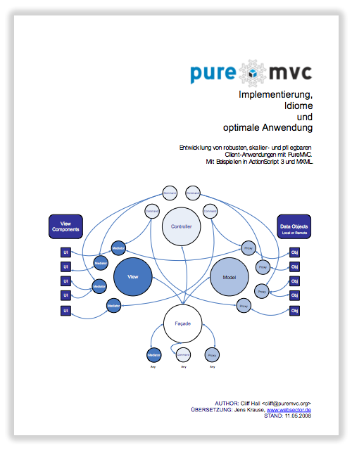 PureMVC - Best Practices Document in German - Cover